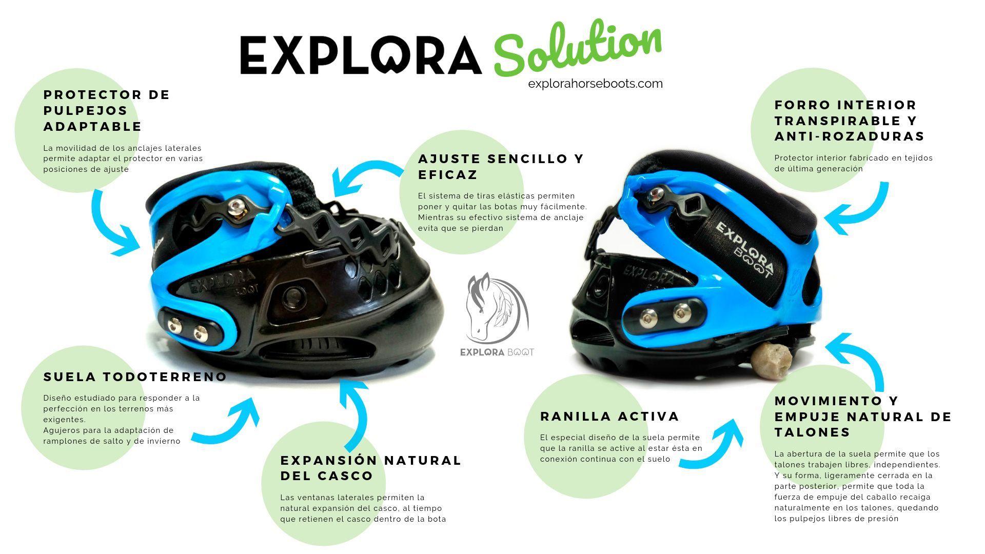 Caracteristicas y ventajas de las botas Explora