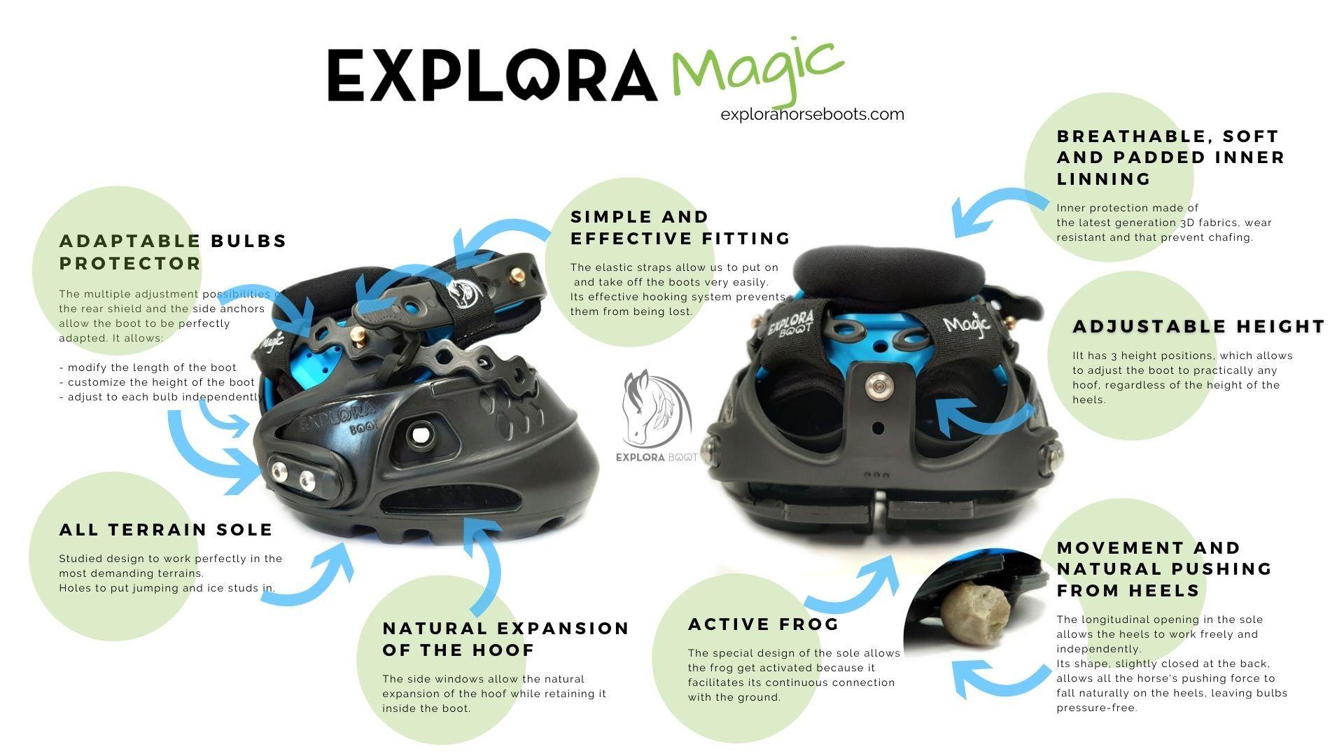 Explora Magic characteristics